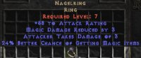 Europe NON Ladder Nagel Ring 15-24% MF